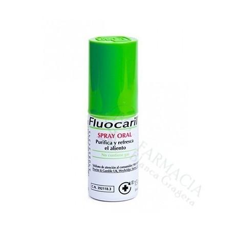Fluocaril Spray Oral
